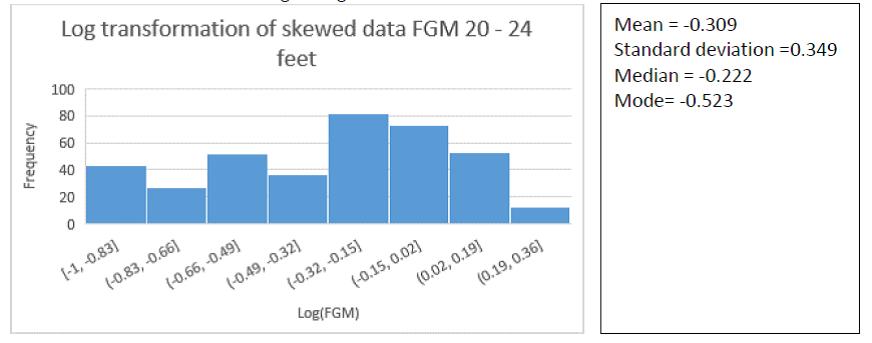 log-20-24-ft